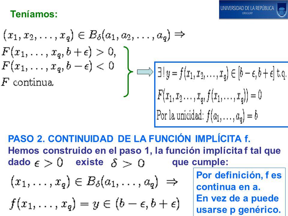 Teníamos: PASO 2. CONTINUIDAD DE LA FUNCIÓN IMPLÍCITA f. Hemos construido en el paso 1, la función implícita f tal que.