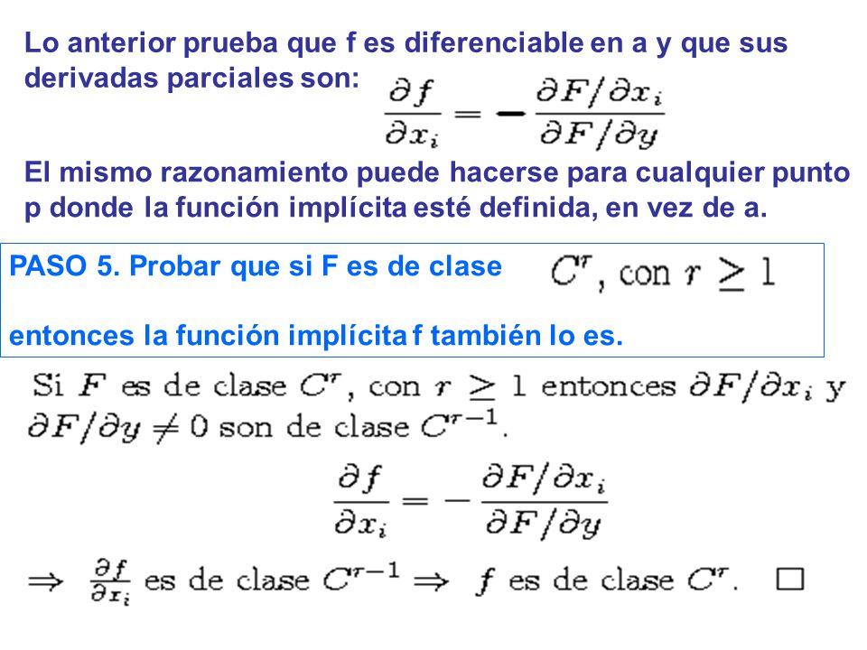 Lo anterior prueba que f es diferenciable en a y que sus