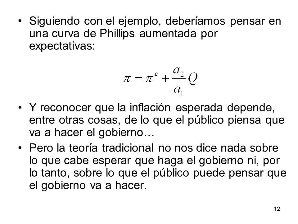 Siguiendo con el ejemplo, deberíamos pensar en una curva de Phillips aumentada por expectativas:
