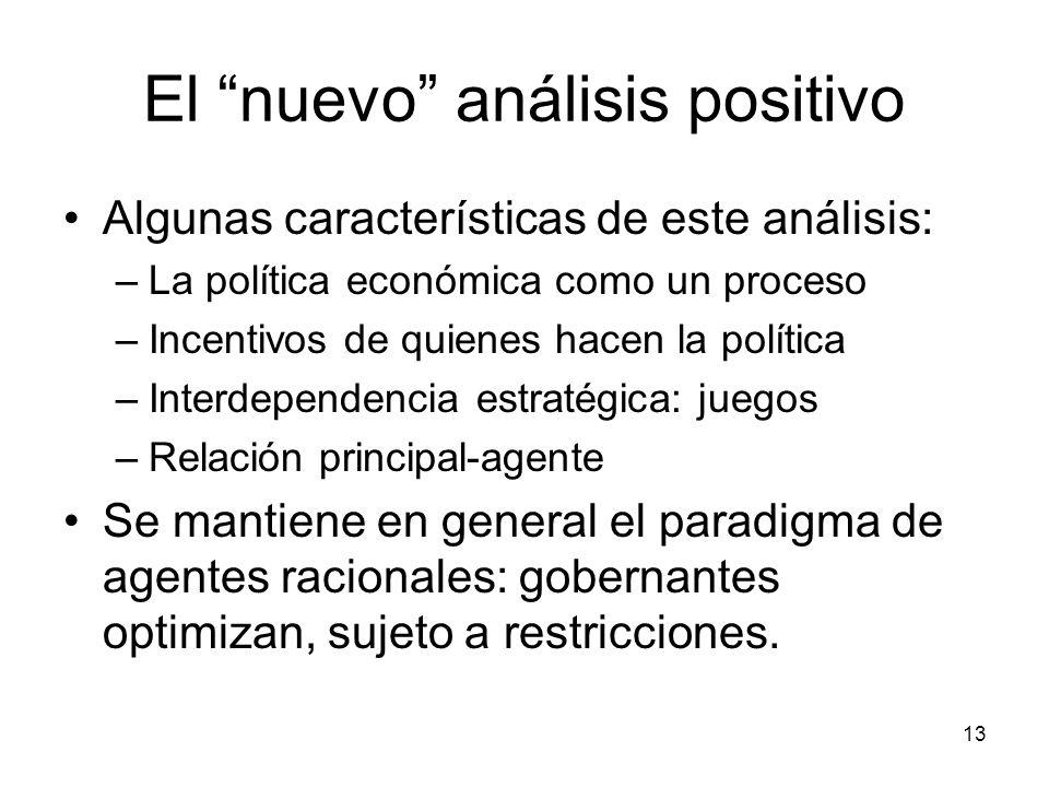 El nuevo análisis positivo