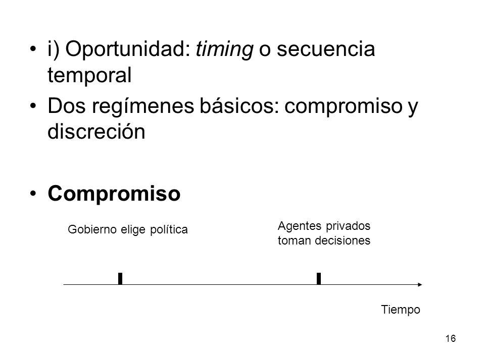 i) Oportunidad: timing o secuencia temporal