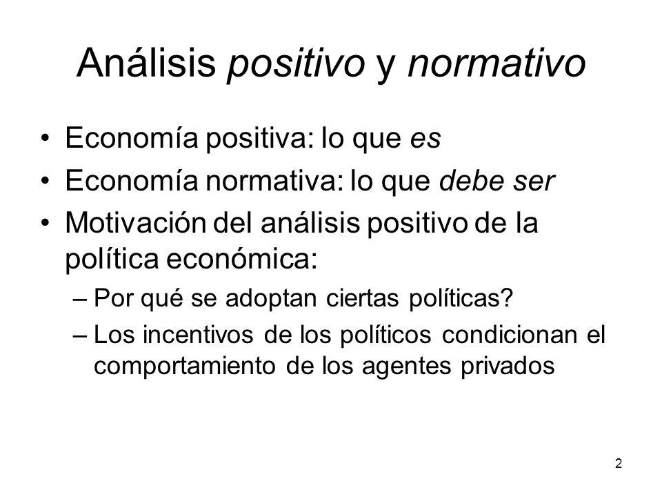 Análisis positivo y normativo