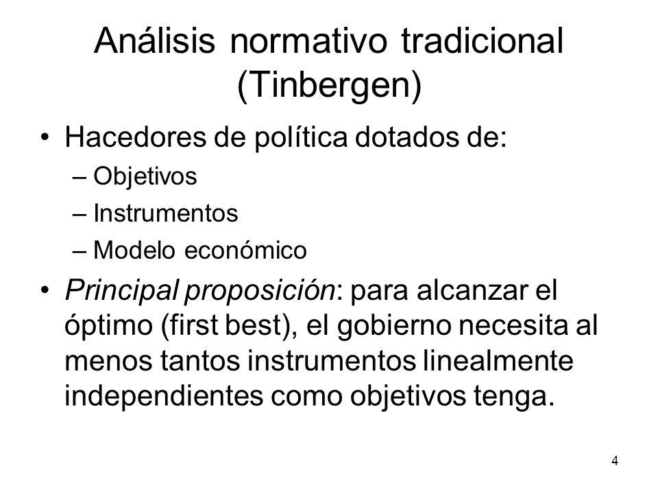 Análisis normativo tradicional (Tinbergen)