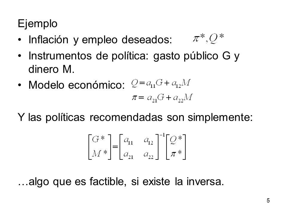 Ejemplo Inflación y empleo deseados: Instrumentos de política: gasto público G y dinero M. Modelo económico: