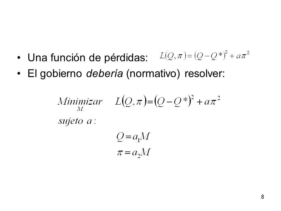 Una función de pérdidas: