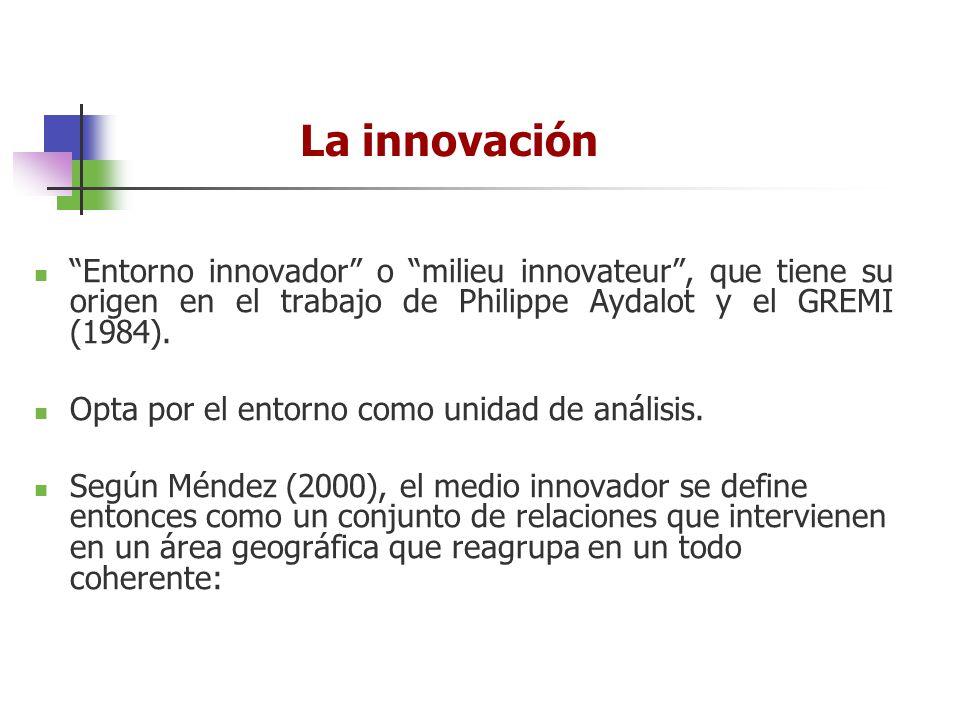 La innovación Entorno innovador o milieu innovateur , que tiene su origen en el trabajo de Philippe Aydalot y el GREMI (1984).