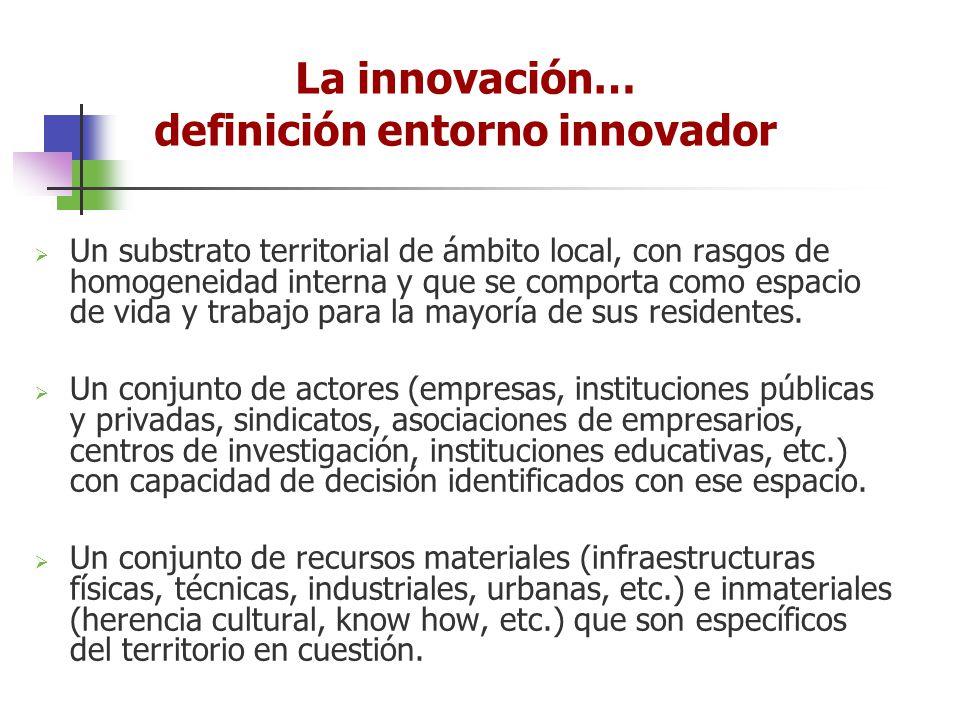 La innovación… definición entorno innovador