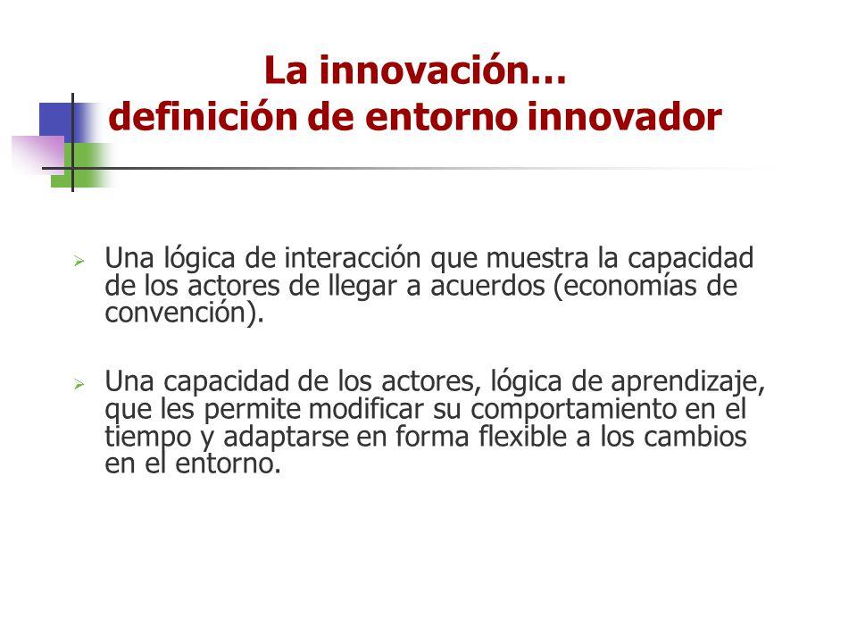 La innovación… definición de entorno innovador