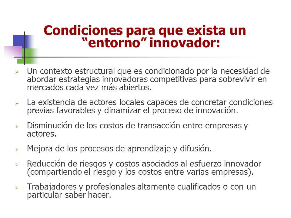 Condiciones para que exista un entorno innovador: