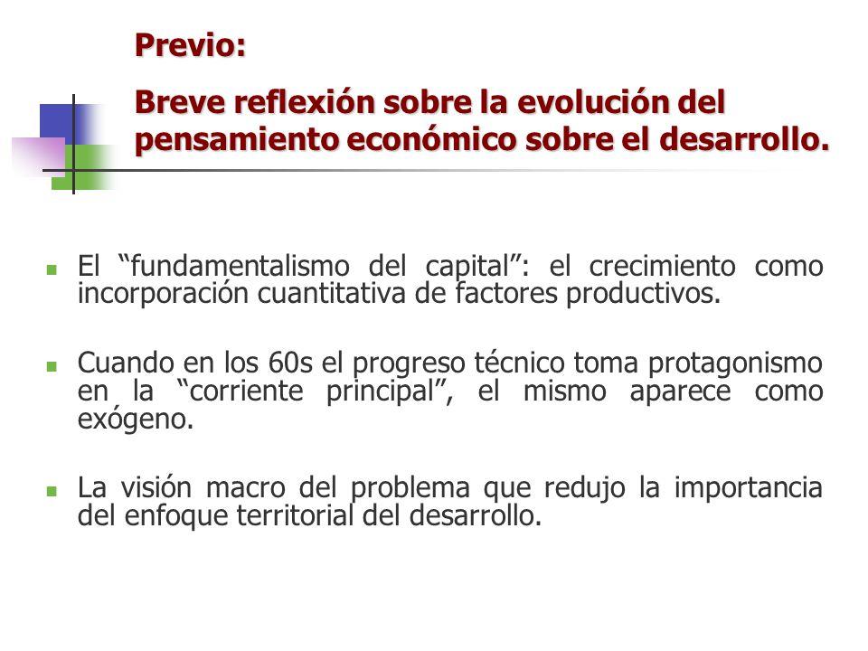 Previo: Breve reflexión sobre la evolución del pensamiento económico sobre el desarrollo.