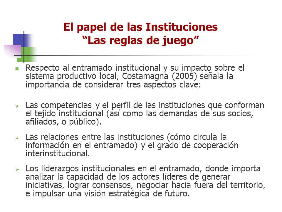El papel de las Instituciones Las reglas de juego