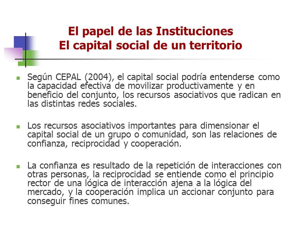 El papel de las Instituciones El capital social de un territorio