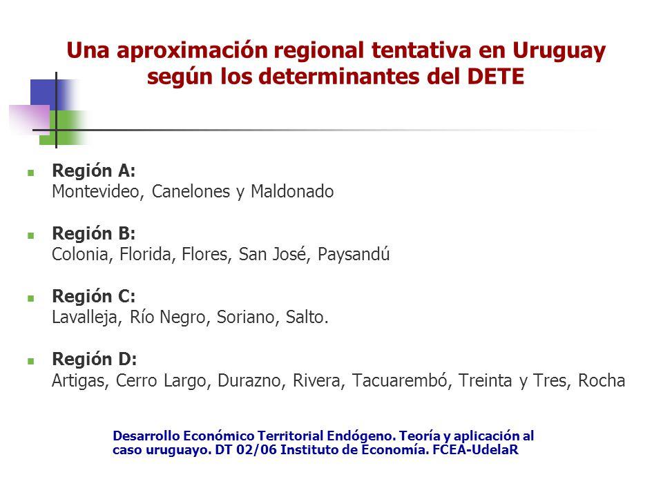 Una aproximación regional tentativa en Uruguay según los determinantes del DETE