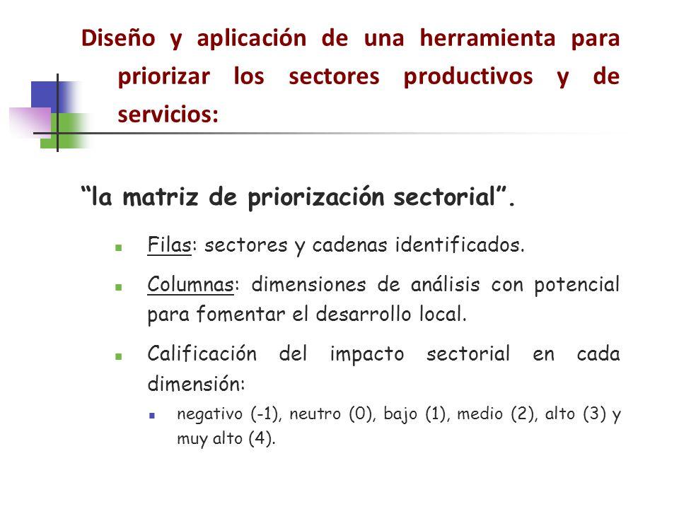 Diseño y aplicación de una herramienta para priorizar los sectores productivos y de servicios: