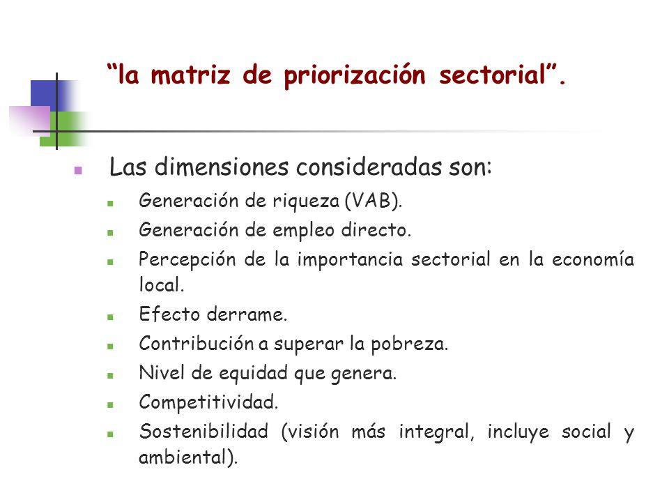 la matriz de priorización sectorial .
