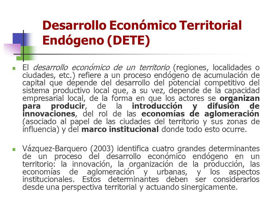Desarrollo Económico Territorial Endógeno (DETE)