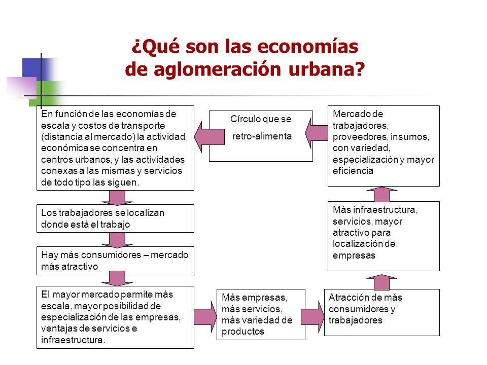 ¿Qué son las economías de aglomeración urbana