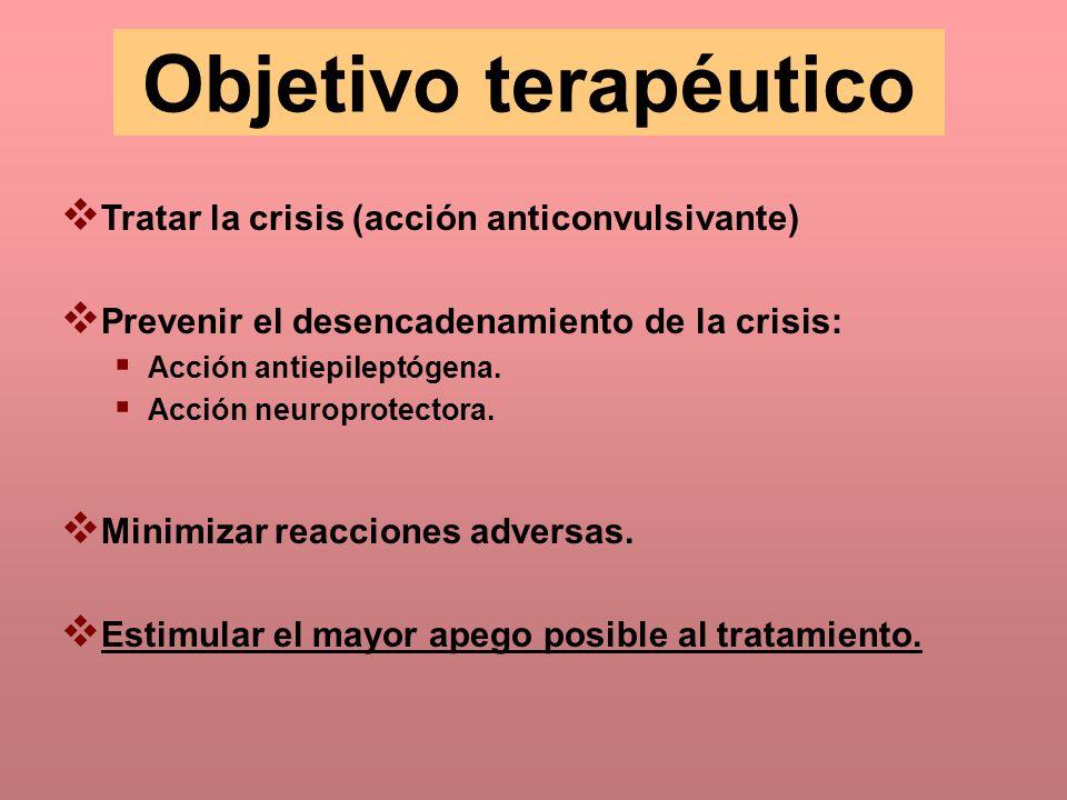 Objetivo terapéutico Tratar la crisis (acción anticonvulsivante)
