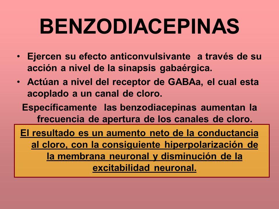 BENZODIACEPINAS Ejercen su efecto anticonvulsivante a través de su acción a nivel de la sinapsis gabaérgica.