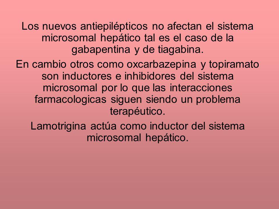 Lamotrigina actúa como inductor del sistema microsomal hepático.
