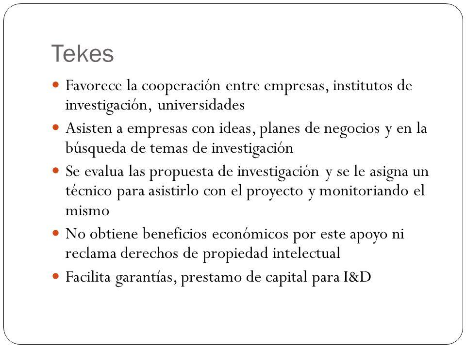 Tekes Favorece la cooperación entre empresas, institutos de investigación, universidades.