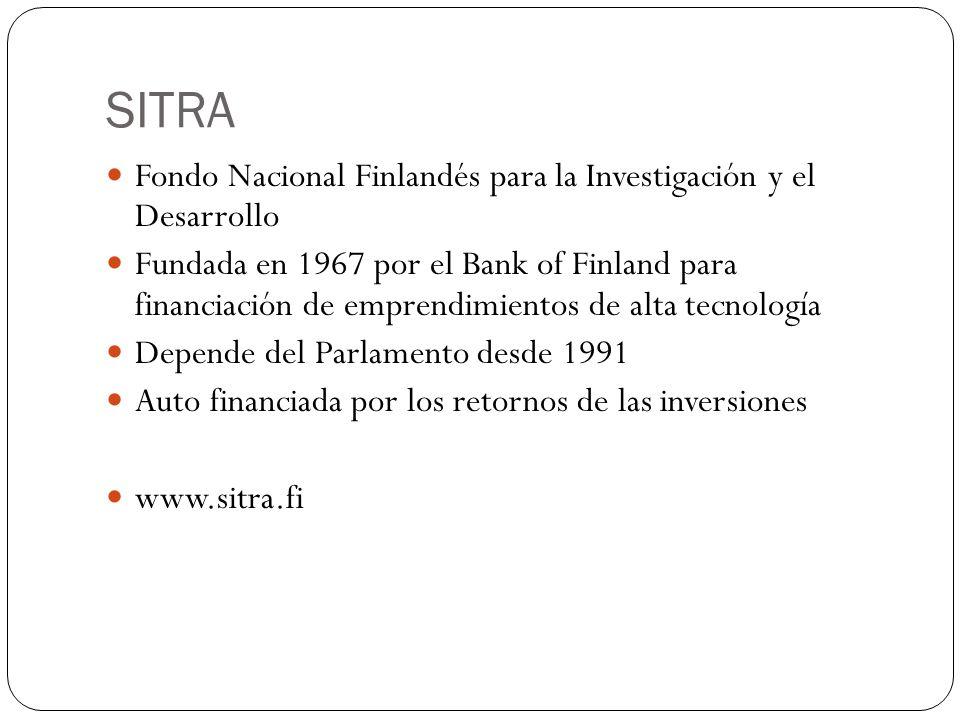 SITRA Fondo Nacional Finlandés para la Investigación y el Desarrollo