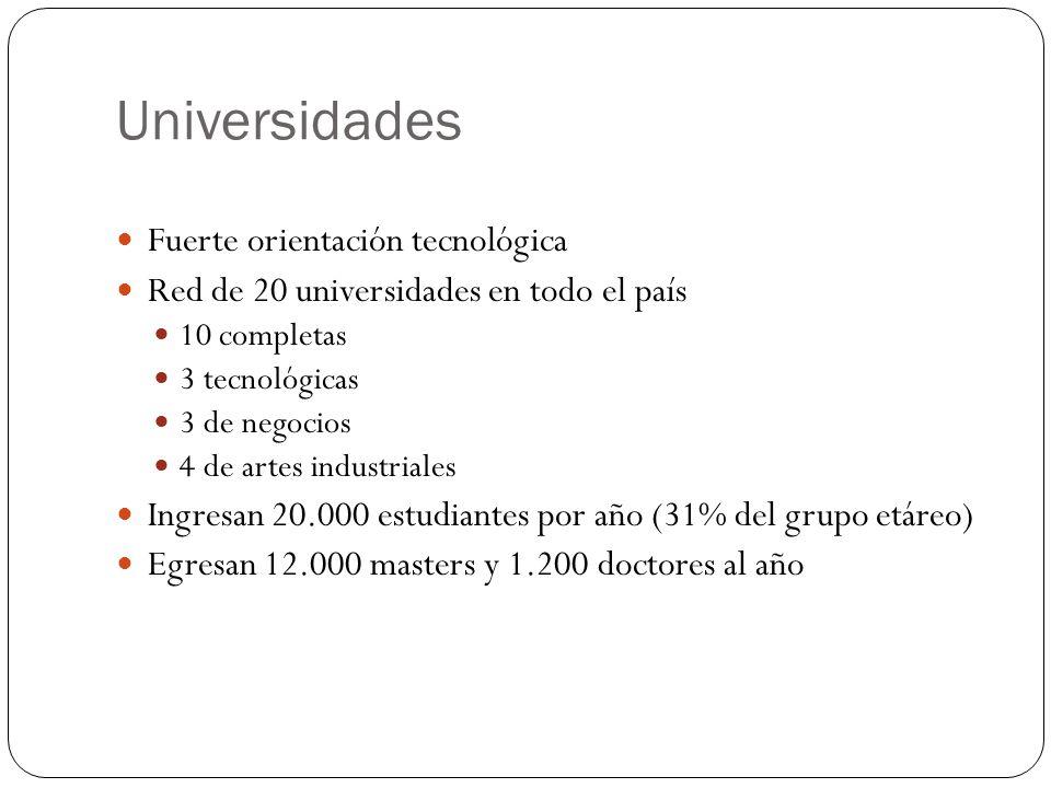 Universidades Fuerte orientación tecnológica