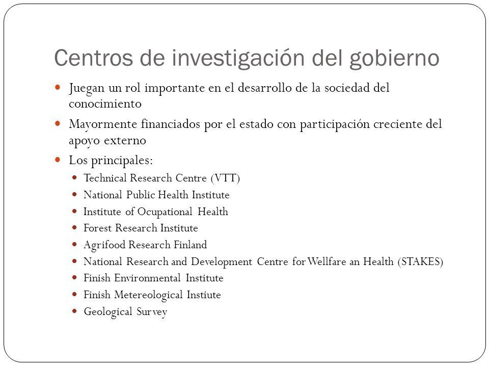 Centros de investigación del gobierno