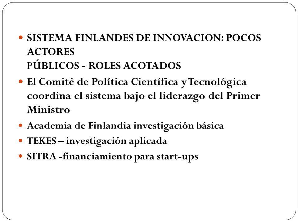 SISTEMA FINLANDES DE INNOVACION: POCOS ACTORES PÚBLICOS - ROLES ACOTADOS