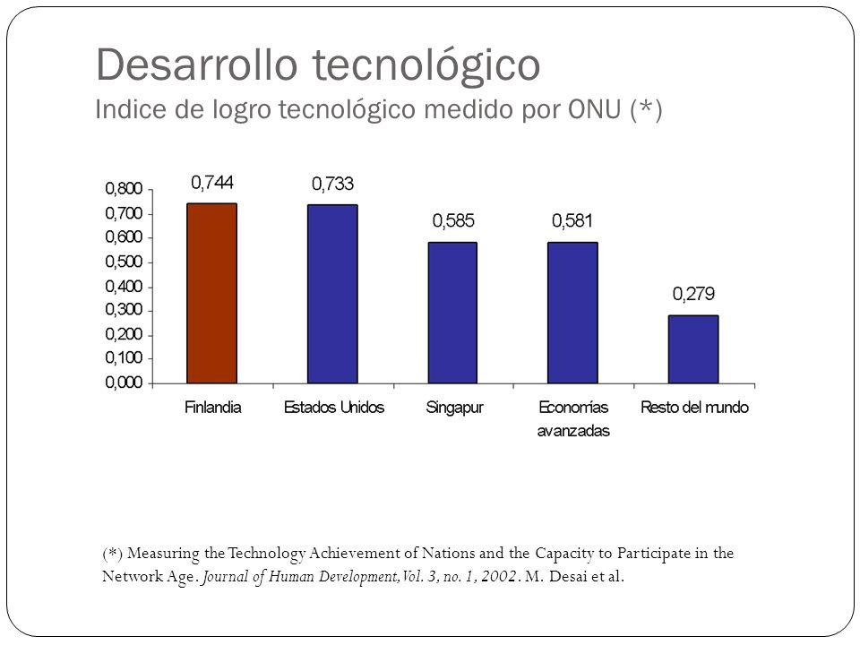 Desarrollo tecnológico Indice de logro tecnológico medido por ONU (*)