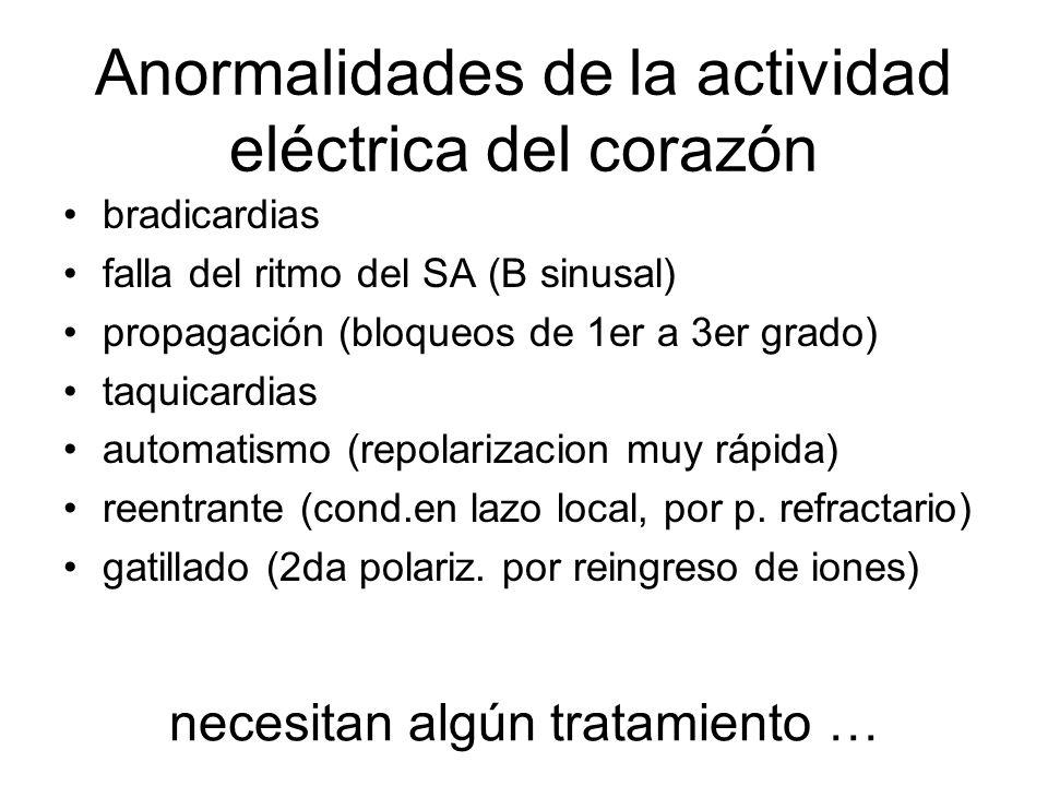 Anormalidades de la actividad eléctrica del corazón
