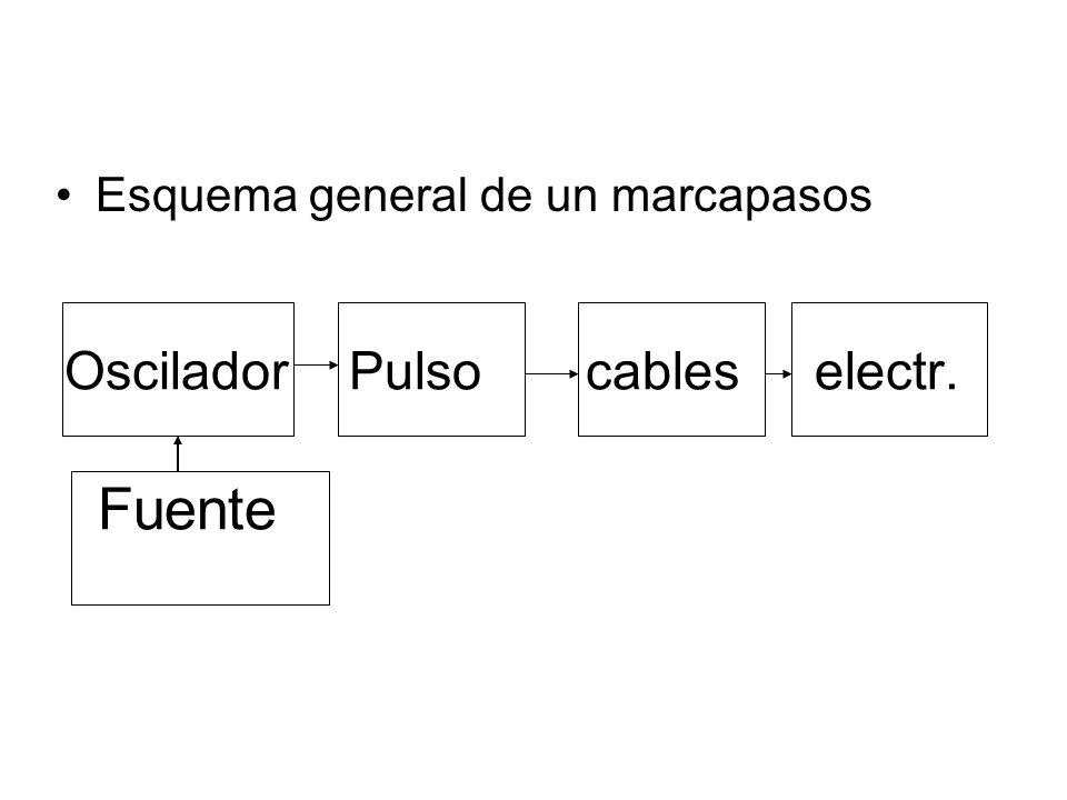 Oscilador Pulso cables electr. Fuente