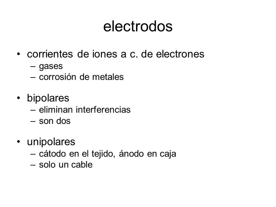 electrodos corrientes de iones a c. de electrones bipolares unipolares