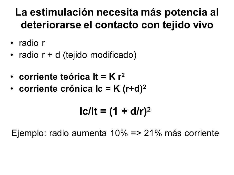 Ejemplo: radio aumenta 10% => 21% más corriente