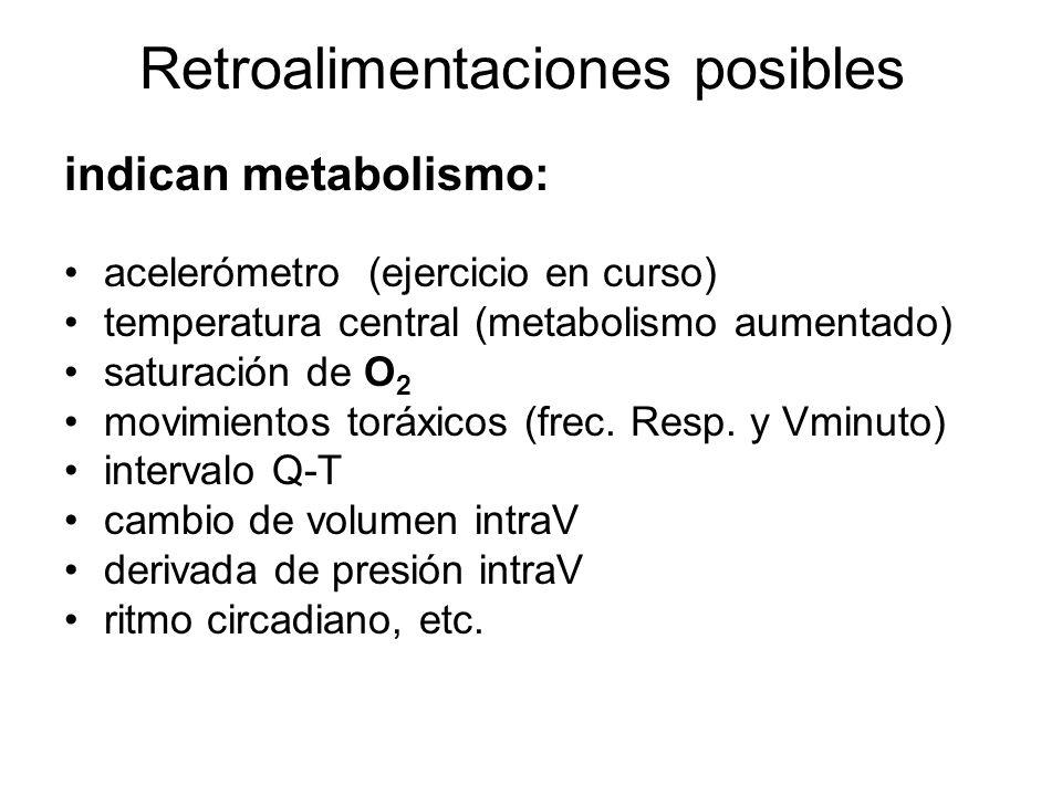 Retroalimentaciones posibles