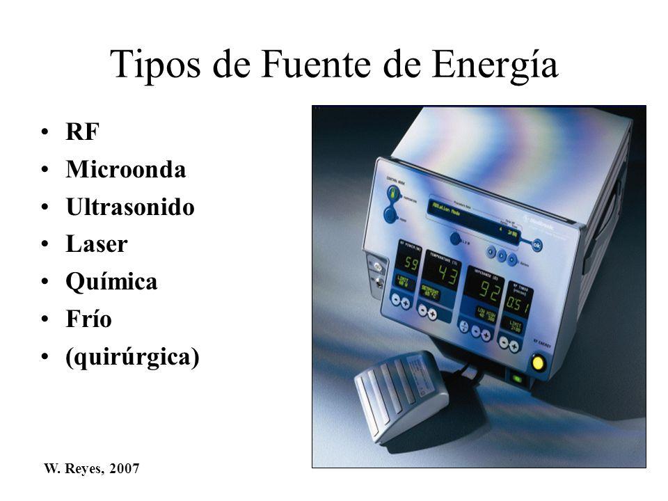 Tipos de Fuente de Energía