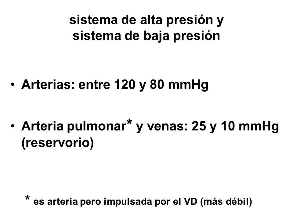 sistema de alta presión y sistema de baja presión