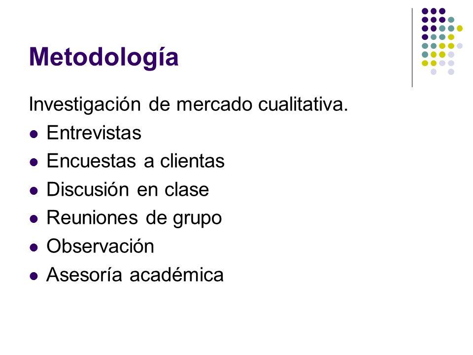 Metodología Investigación de mercado cualitativa. Entrevistas