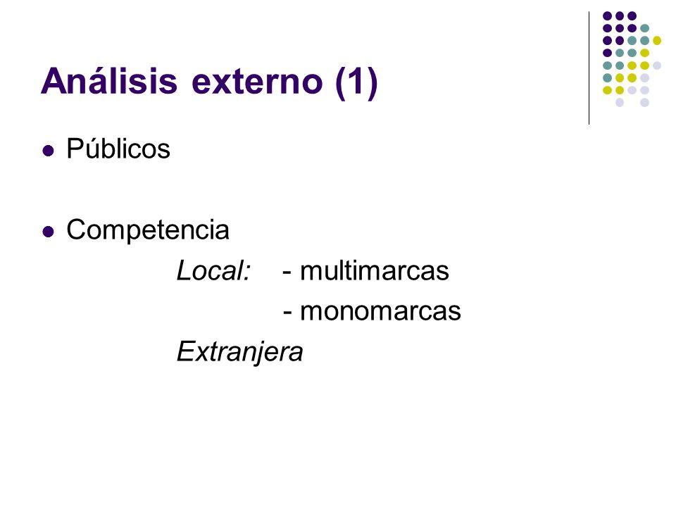 Análisis externo (1) Públicos Competencia Local: - multimarcas