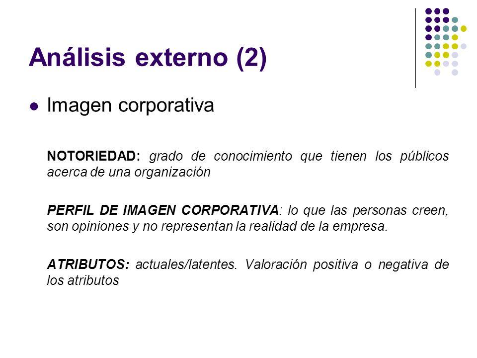 Análisis externo (2) Imagen corporativa