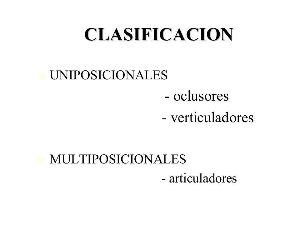 CLASIFICACION - verticuladores UNIPOSICIONALES - oclusores