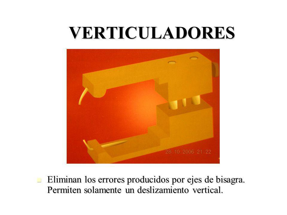 VERTICULADORES Eliminan los errores producidos por ejes de bisagra.