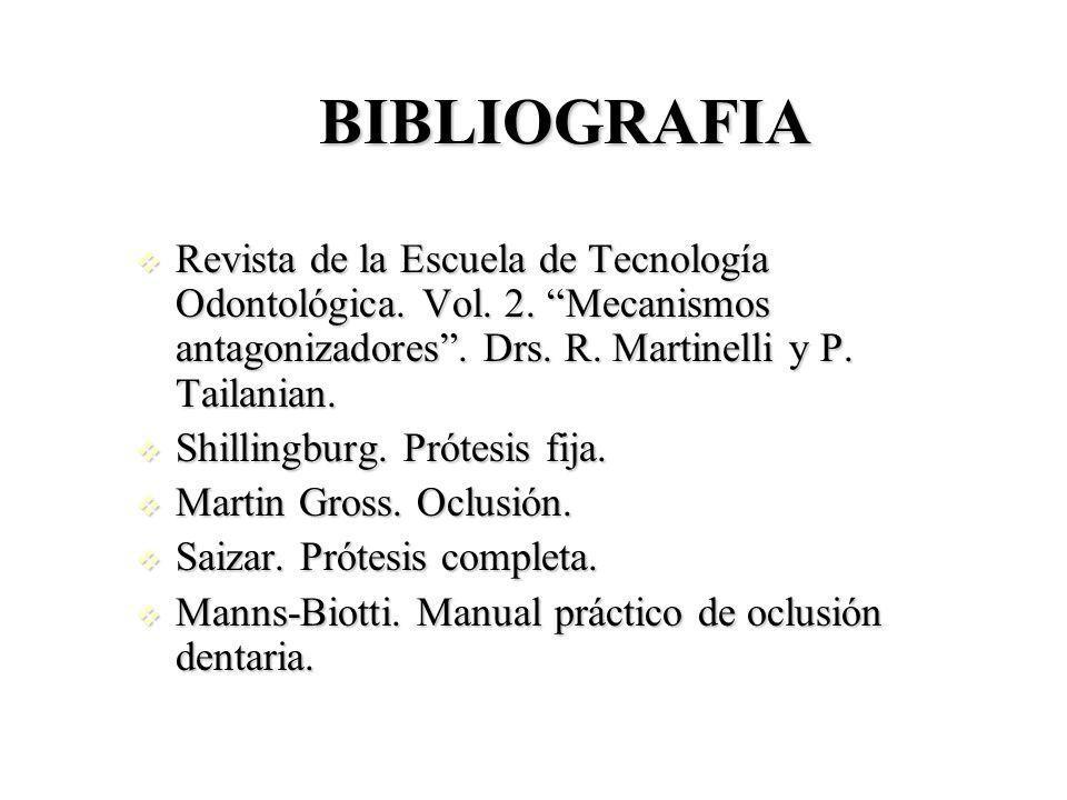 BIBLIOGRAFIA Revista de la Escuela de Tecnología Odontológica. Vol. 2. Mecanismos antagonizadores . Drs. R. Martinelli y P. Tailanian.