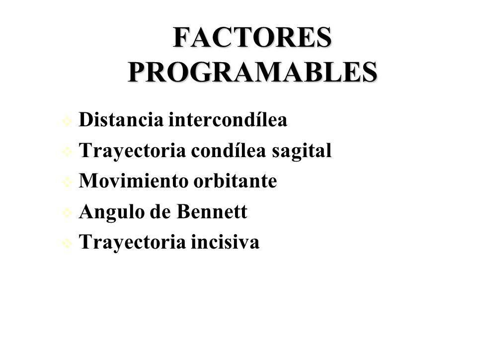 FACTORES PROGRAMABLES