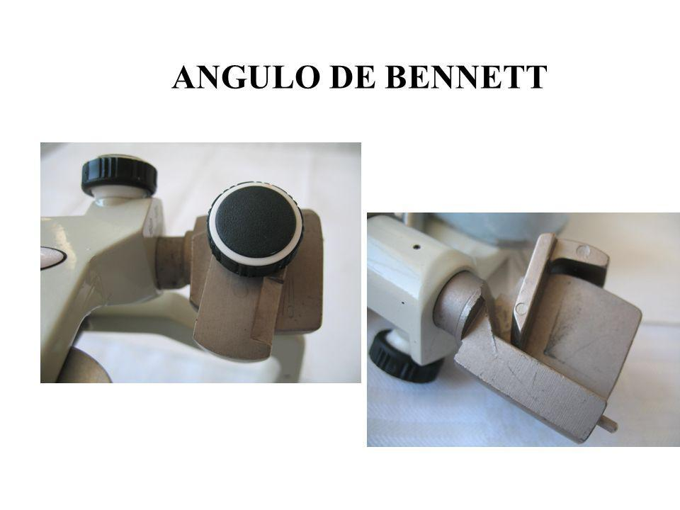 ANGULO DE BENNETT