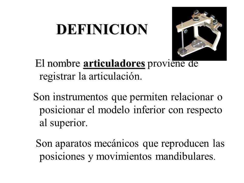 DEFINICION El nombre articuladores proviene de registrar la articulación.