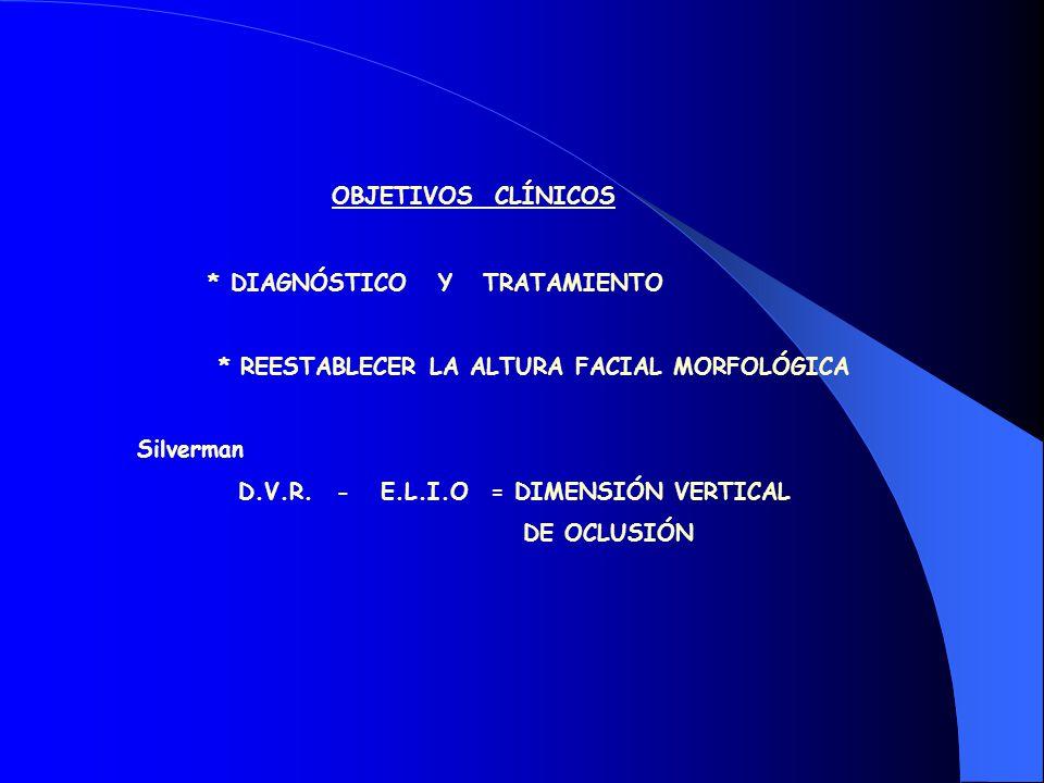 OBJETIVOS CLÍNICOS * DIAGNÓSTICO Y TRATAMIENTO