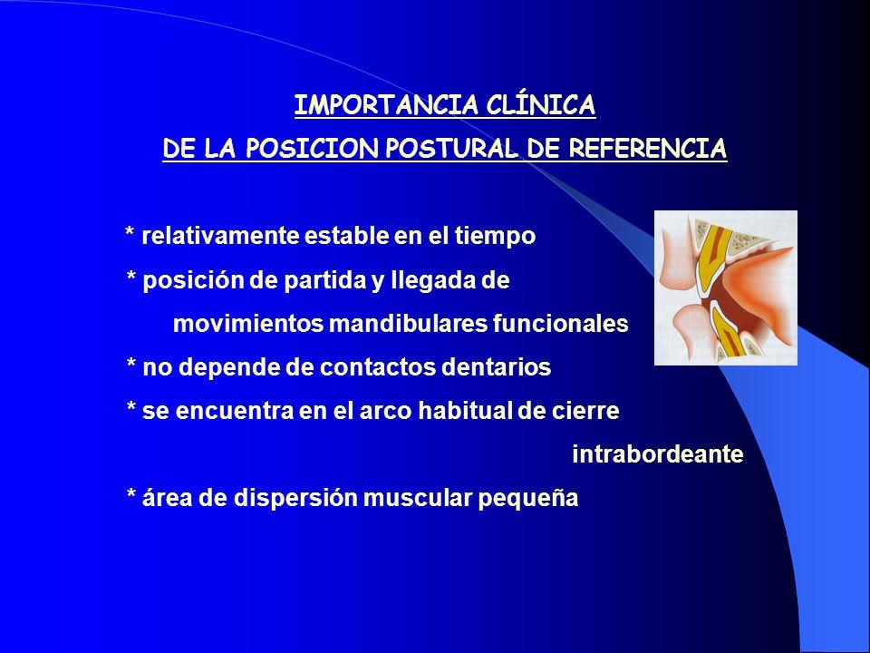 DE LA POSICION POSTURAL DE REFERENCIA