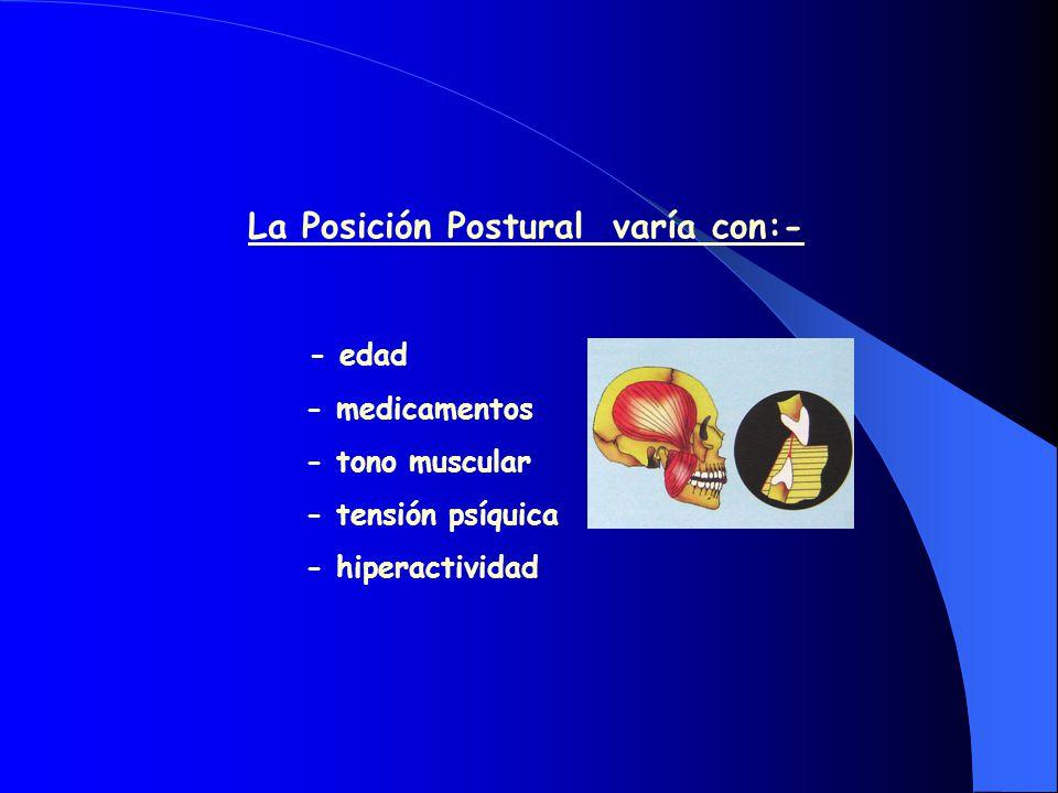 La Posición Postural varía con:-