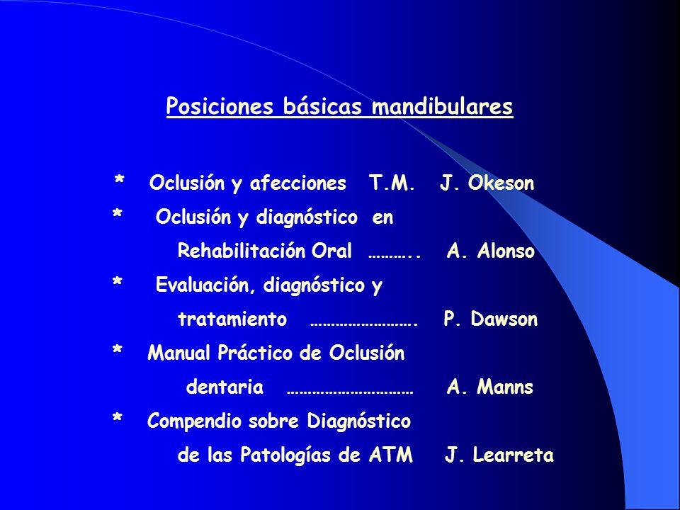 Posiciones básicas mandibulares